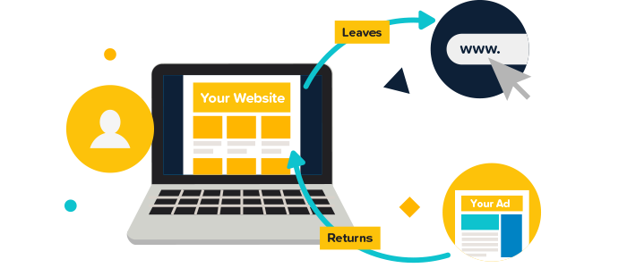 Remarketing page